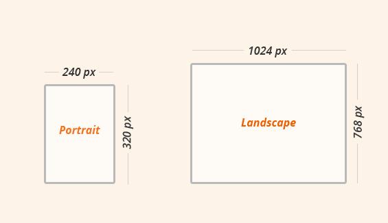 responsive design resoltuons